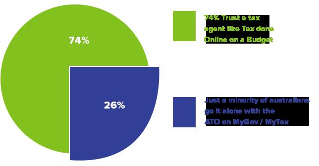 Tax Info Pg Pie Chart 300x156